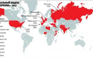 Самая криминальная страна в мире – ТОП-10 самых опасных стран мира