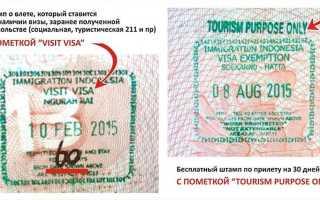 Нужна ли виза на Бали: подробная информация