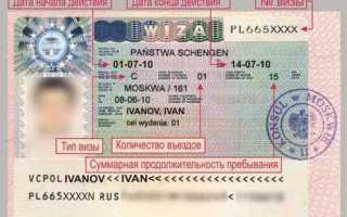 Шенгенская виза в Грецию – сроки и особенности получения