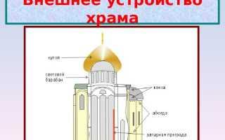 Храм на воде: особенности и преимущества