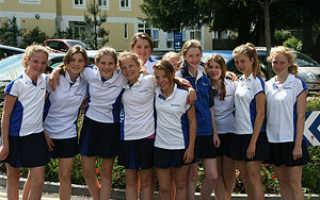 Образование в Великобритании для россиян — Обучение и учеба в Англии